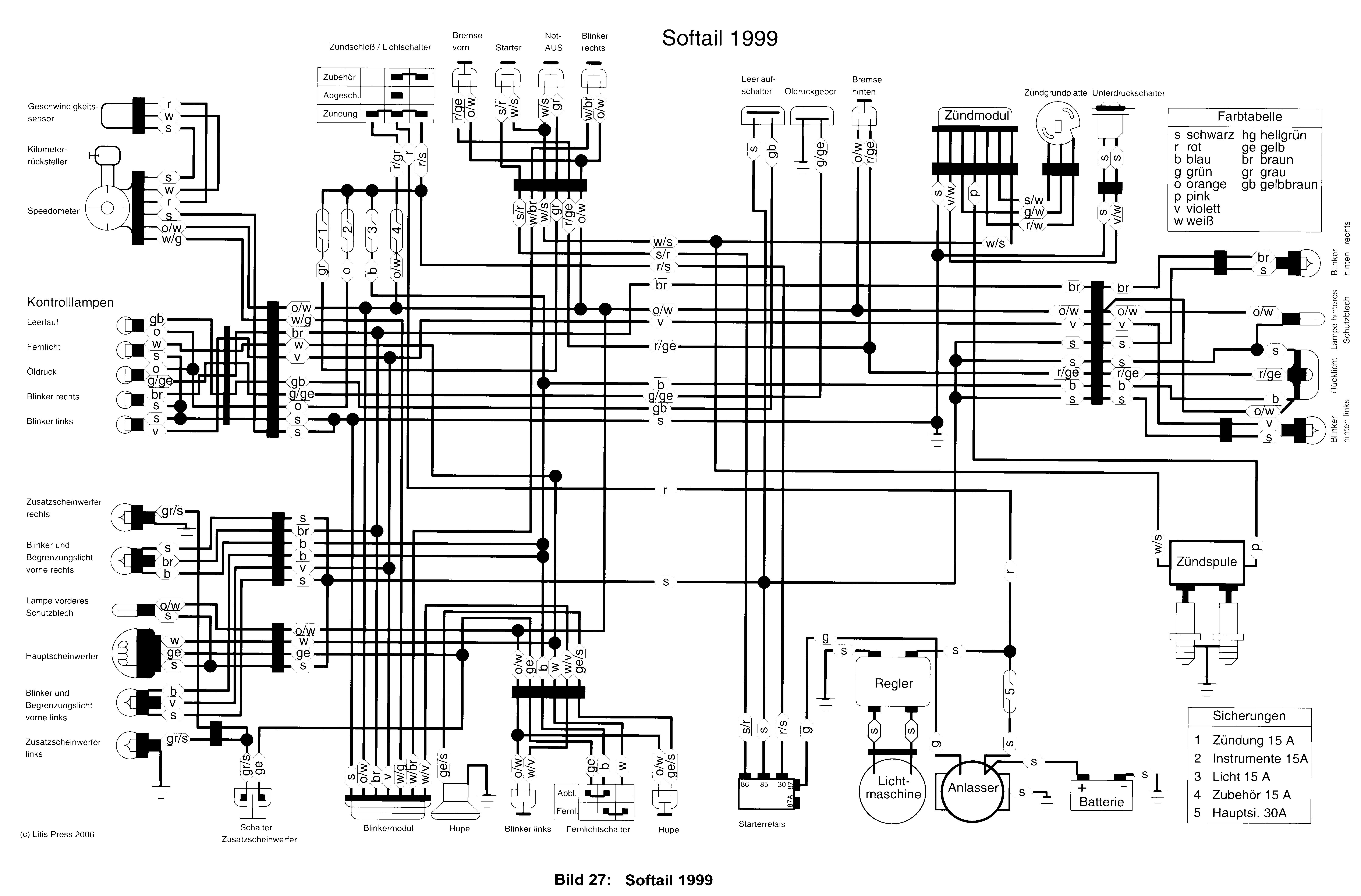 2008 harley davidson heritage softail diagram