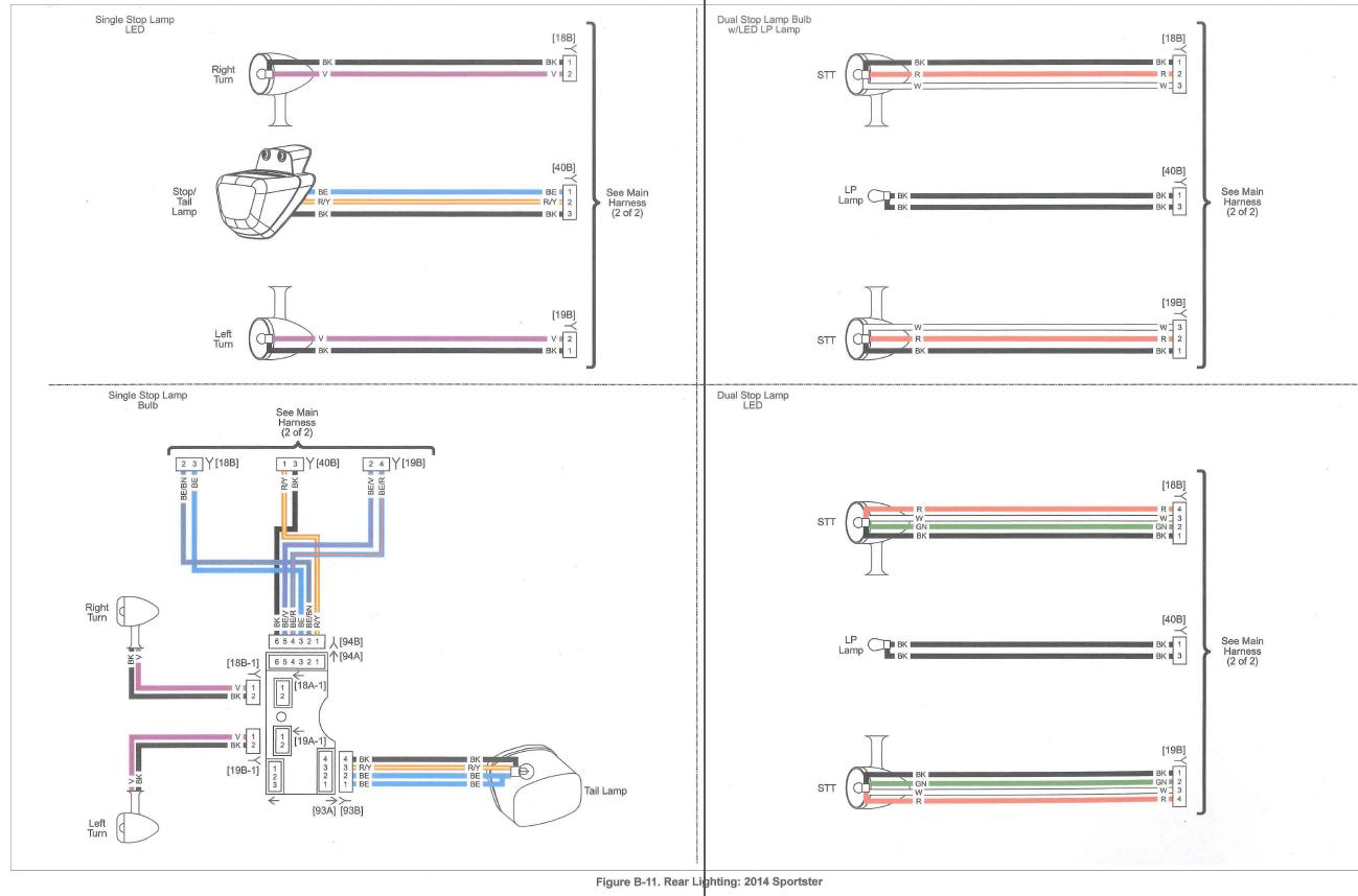 Alle XL 883: Schaltplan 2014er Modell (S. 1) - Milwaukee V-Twin ...