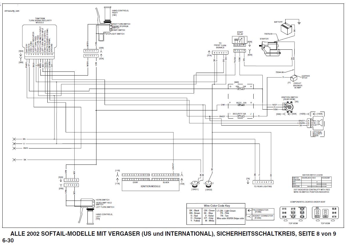 FLSTC Heritage: schaltplan 2001 softail lenkerarmaturen gesucht (S ...