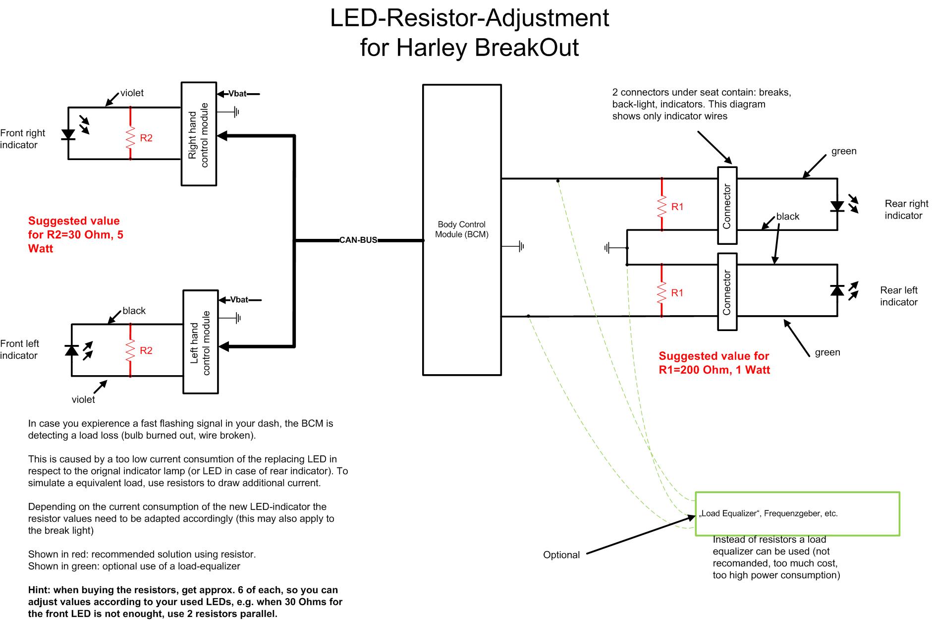 fxsb breakout dashboard problem nach blinker wechsel s. Black Bedroom Furniture Sets. Home Design Ideas