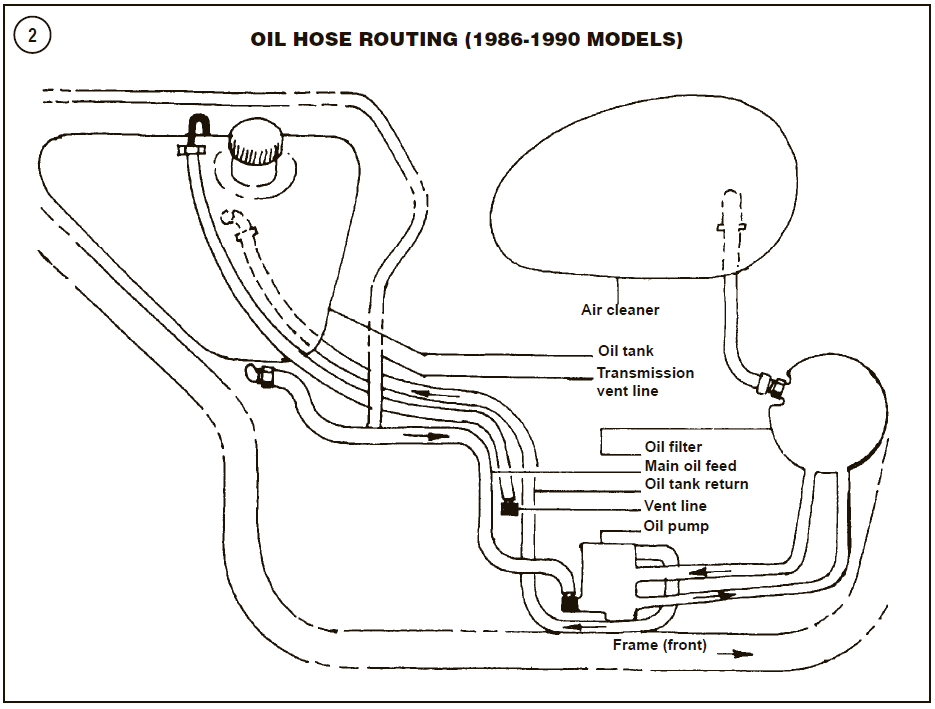 Rally2727 deviantart in addition T17915 Branchement Durites Huile in addition 1974 Harley Sportster Wiring Diagram also Harley Davidson Touring Wiring Diagram moreover Wiring diagrams. on 2014 harley davidson sportster 883