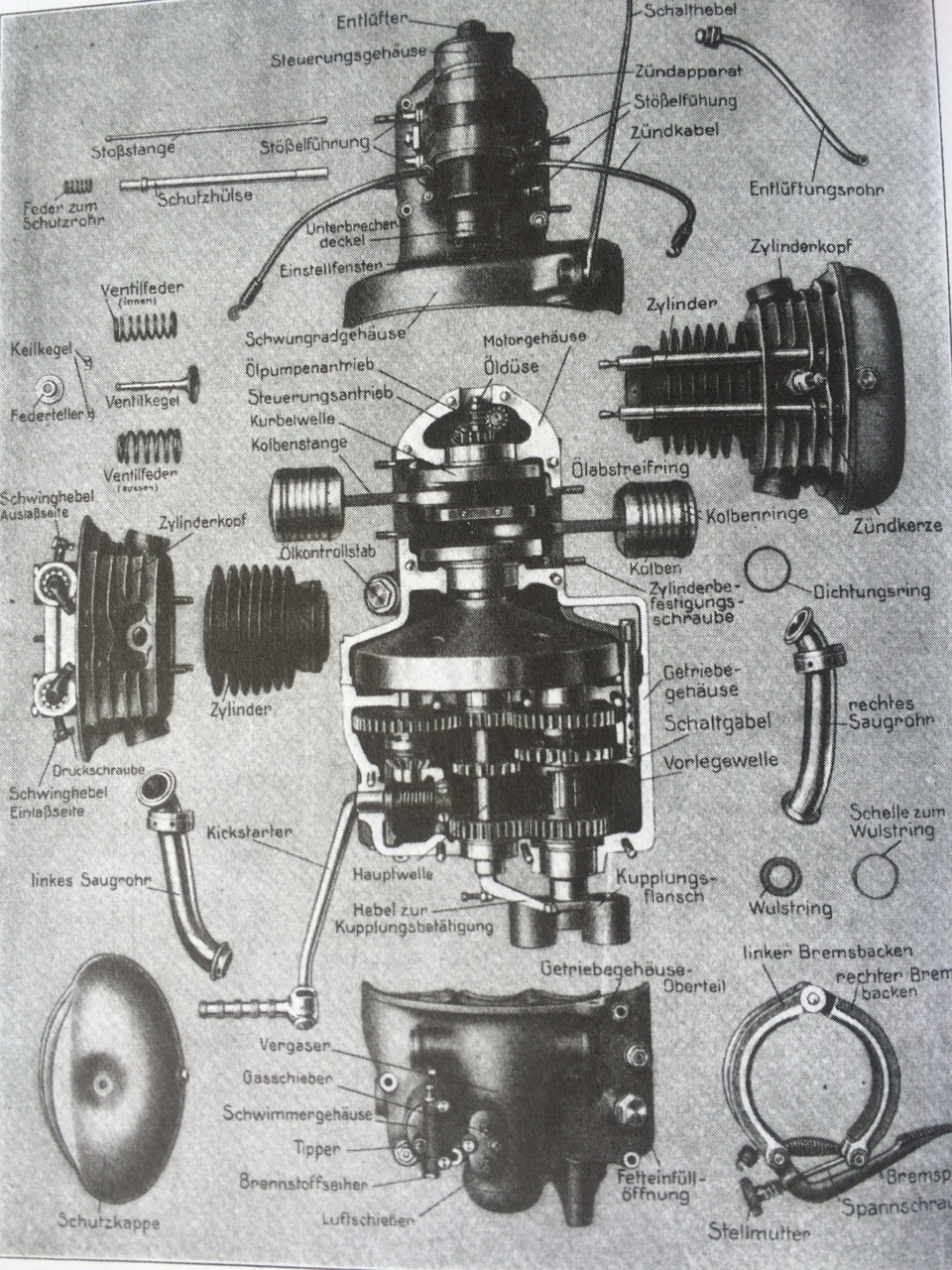 Yesterday When We Were Young S 23 Milwaukee V Twin Harley Wasserboxer Engine Diagram Attachment 243057